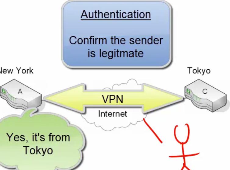 virtual private network vpn pdf