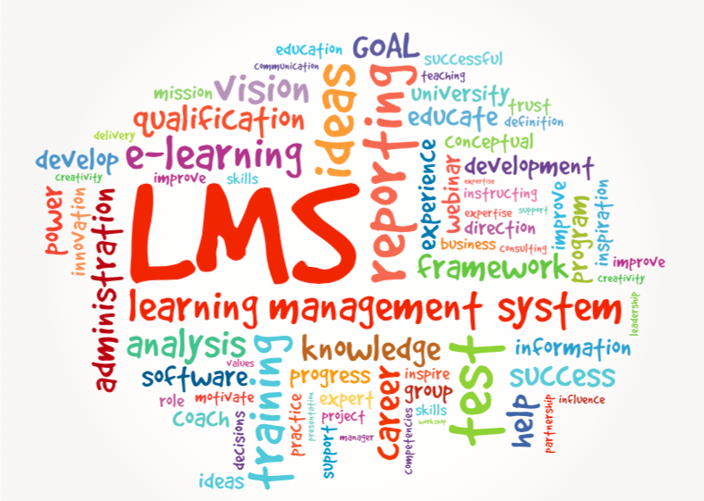 Lms Vs Lcms Vs Cmsanging One Letter Makes A Big Difference