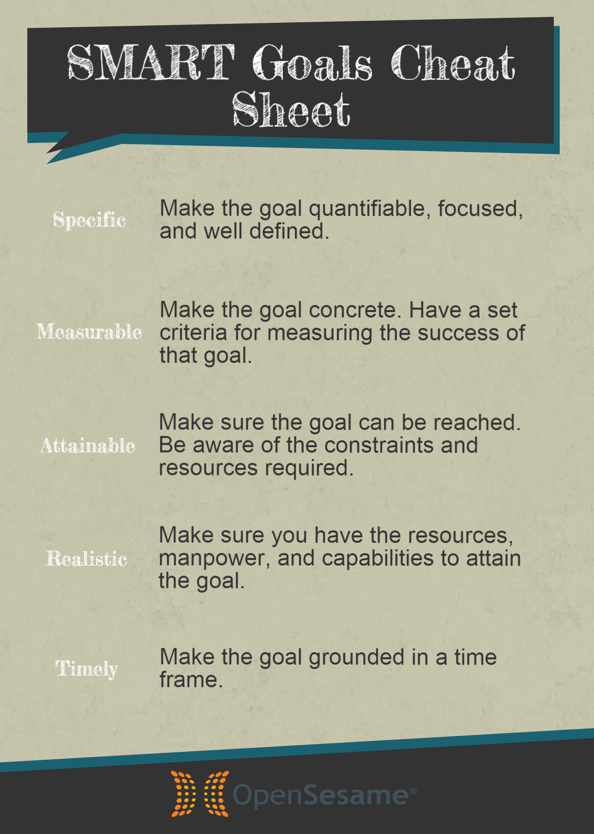 Performance management |Goals And Objectives For Supervisors