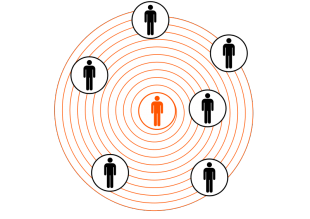 social learning network